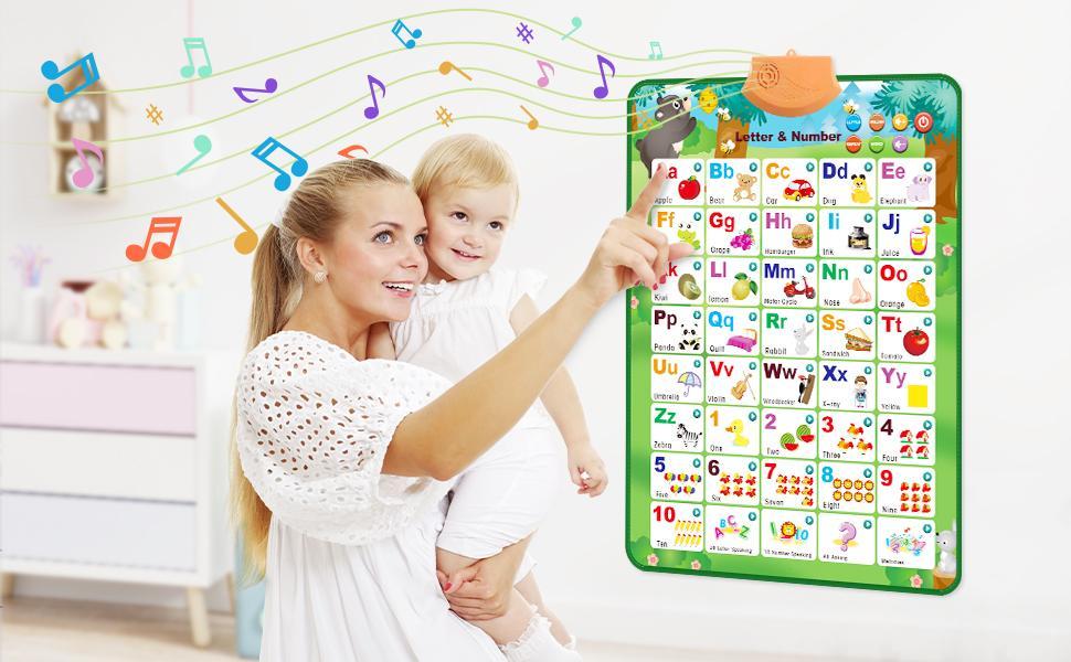 Electronic Interactive Alphabet Wall Chart