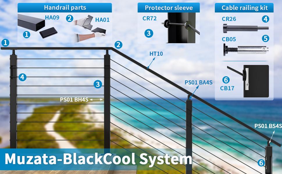 BlackCool System斜角结构图