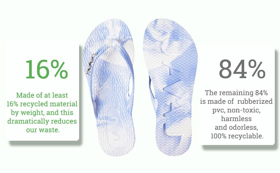 flip flop slippers for women summer
