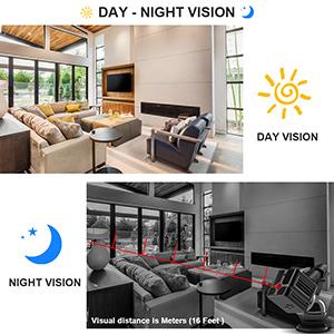 IR Night Vision Views