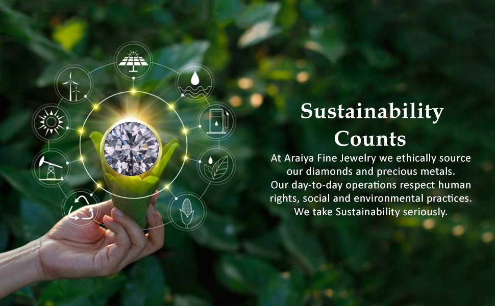 Sustainability counts