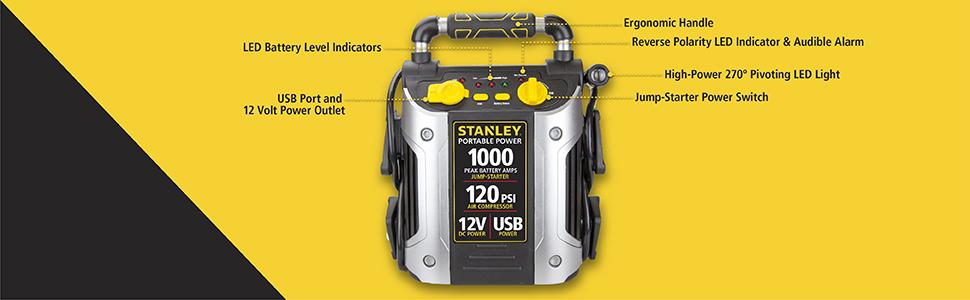 LED battery indicator, reverse polarity alarm, pivoting LED light, USB port and volt power outlet.