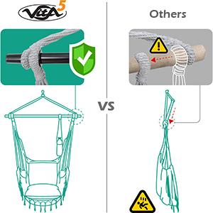 Anti-Slide Rings for Stability