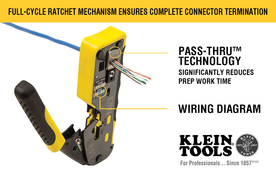 Full-Cycle Ratchet Mechanism Ensures Complete Connector Termination