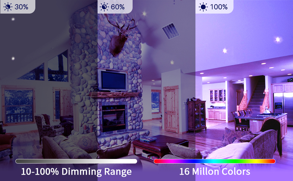 Brightness is dimmable from 10-100%, 16 million colors are selectable