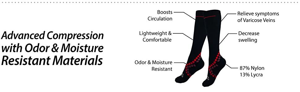 A pair of compression socks by Zayaan Health with detailed features being shown.