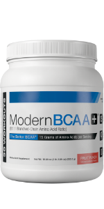 Modern BCAA+ Helping Athletes Recover, Rehydrate and Perform Since 2010