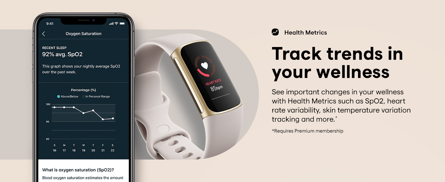 fitness trackers, fitness watch, heart rate monitor, gps tracker, trackers waterproof, smart watches