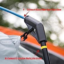 2-Way Plastic Pole Joints.