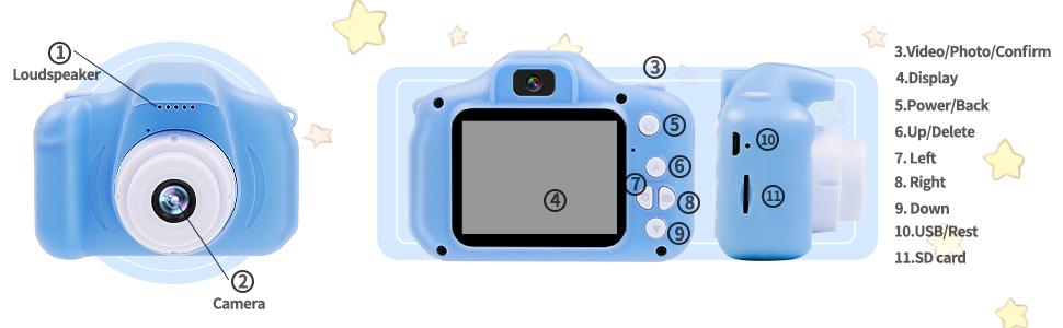 camera introduction