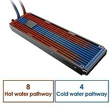 Heat dissipation pathway