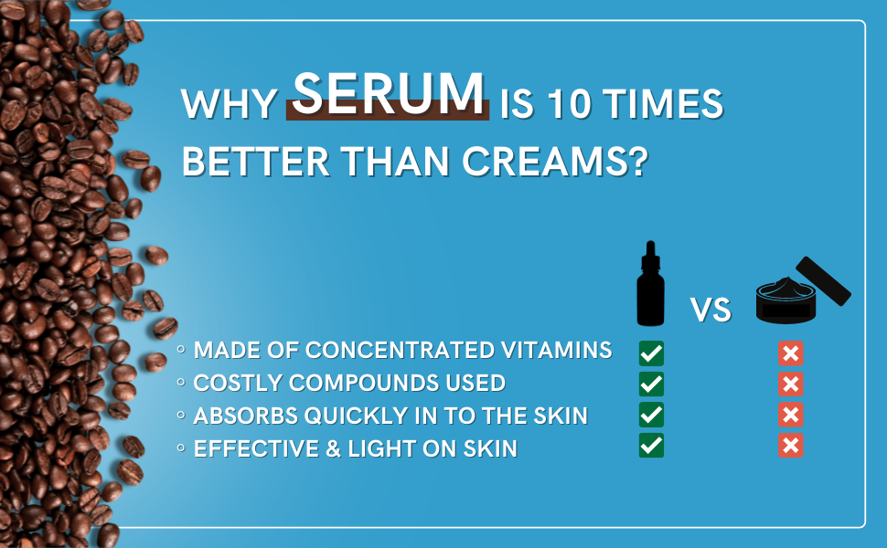 Why Serum Is 10 Times Better Than Creams