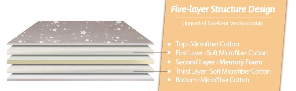 Grey Constellation Japanese Floor Futon Mattress
