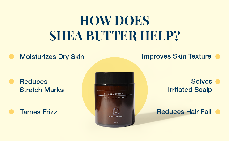 How does Shea Butter help?