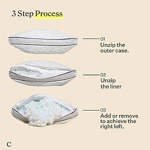 Eden 3 Step Process