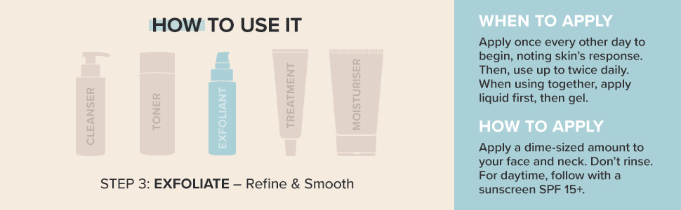 Apply once every other day to begin, noting skin's response. Then use up to twice daily.
