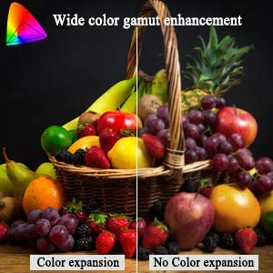 Expand of color technology