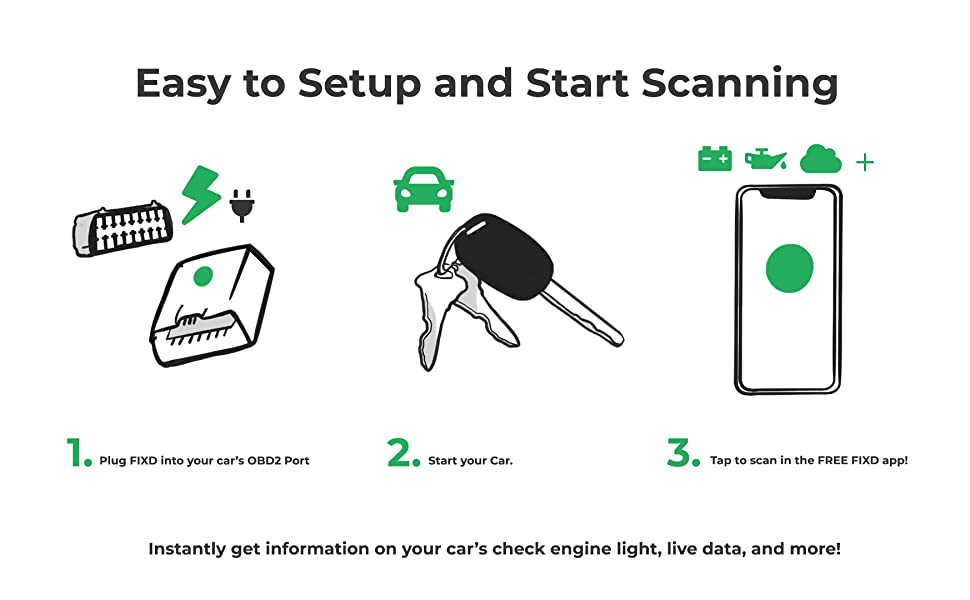 easy to set up and start scanning