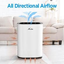reach every corner with all direction air flow