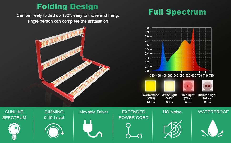 Full spectrum grow light with folding