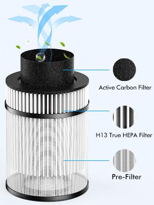 h13 hepa filters