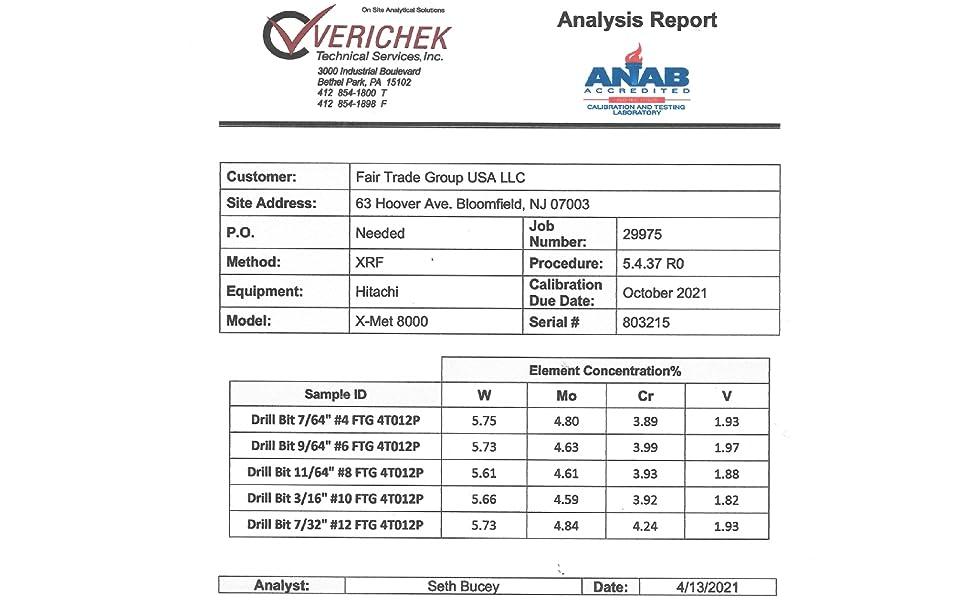 High Speed Steel HSS M2 Grade 6542 confirmed