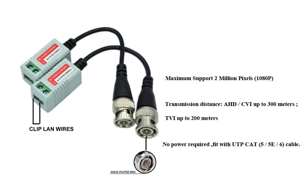 10 Pairs BNC Video Balun Connectors
