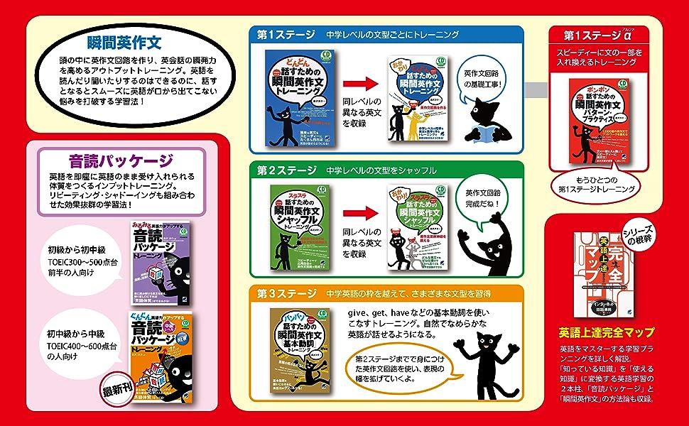 森沢本フローチャート