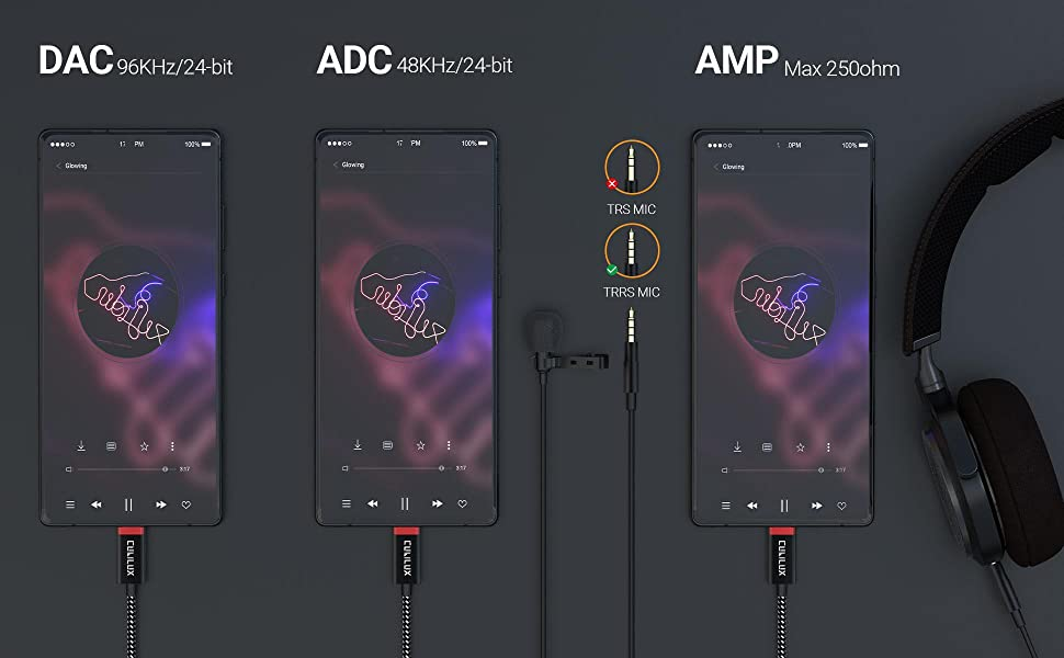 DAC ADC and AMP