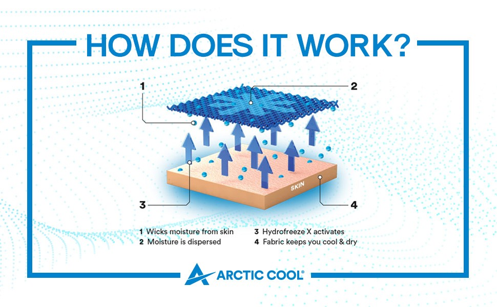 How Does Arctic Cool Work?