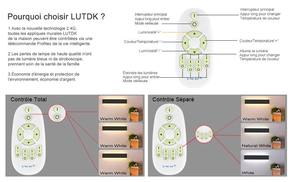 LUTDK 24W Applique Murale Interieur Avec télécommande 2 Pack Smart Applique Murale LED