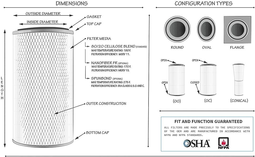 Filter Dimension