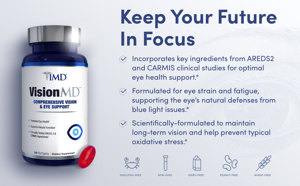 for eye strain and fatigue, defends from blue light issues.