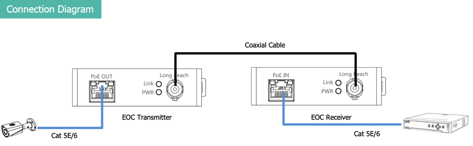 analog to ip converter