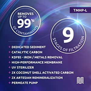 Home Master, HydroPerfection, permeate pump, Reverse osmosis system, undersink, TMHP-L, RO system