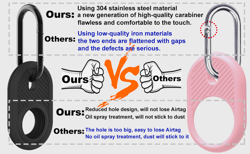 Using 304 stainless steel material