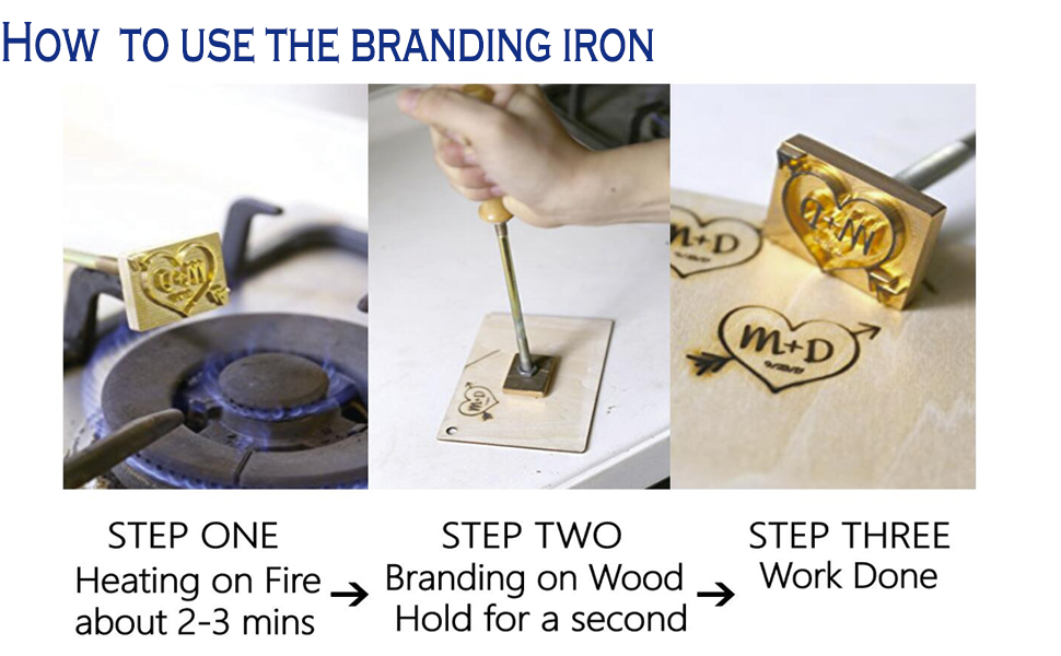 HOW TO USE THE BRANDING IRON