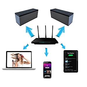 BSL-miniPRO-creatividad-amazon-altavoz,-wifi,-bluetooth,-manos-libres,-10W,-USB,-música,-llamadas,