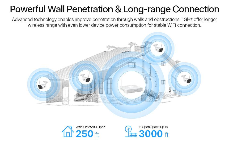 Powerful Wall Penetration & Long-range Connection