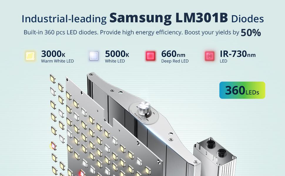 xs1500 led grow light