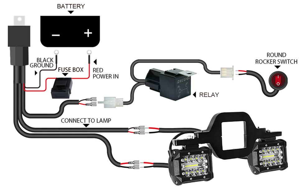 Wiring Harness: