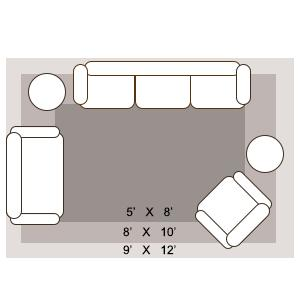 Area Rug Size Recommends