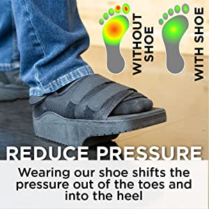 our offloading wedge shoe distributes pressure away from injured toes