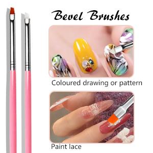 Bevel Brushes