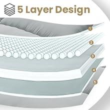 queen mattress pad twin futon mattress