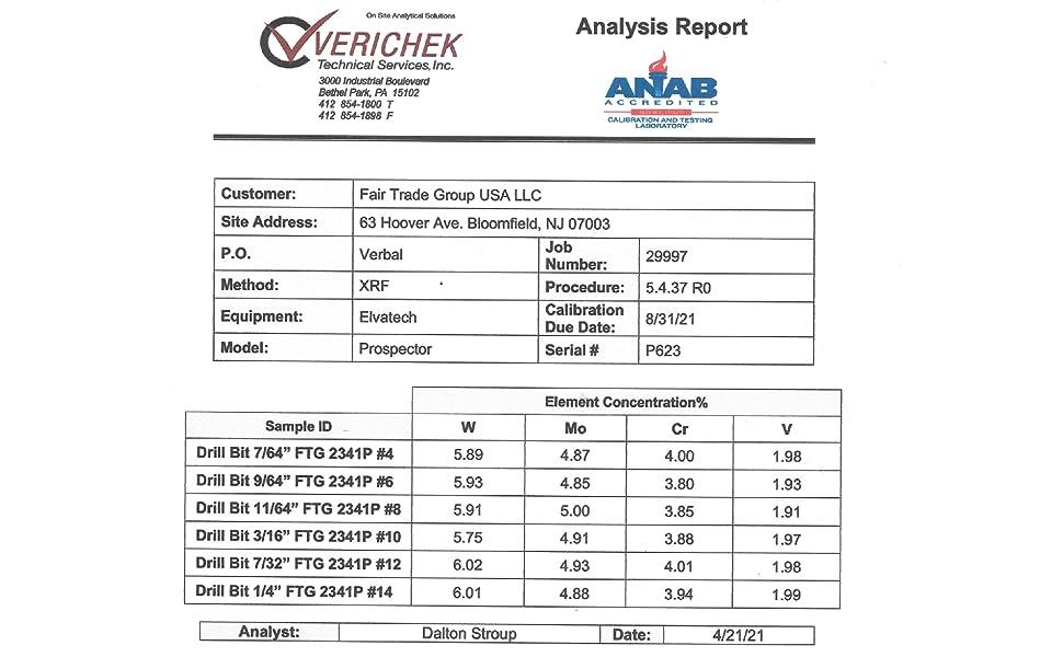 High Speed Steel HSS M2 Grade 6542 confirmed in 4/21/21 Certificate of Analysis Report
