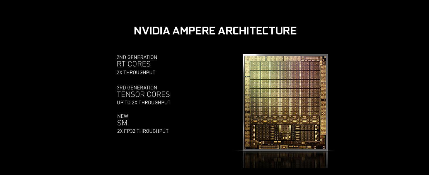 Nvidia Ampere Architecture rtx tensor