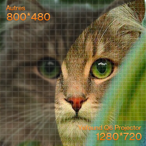Unterstützt Full HD 1080p.
