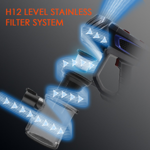 H12 Level Stainless Filter System