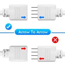 Arrow to Arrow